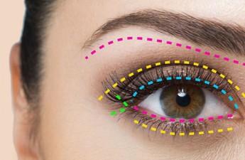 راهنمای کامل محل آرایش چشم